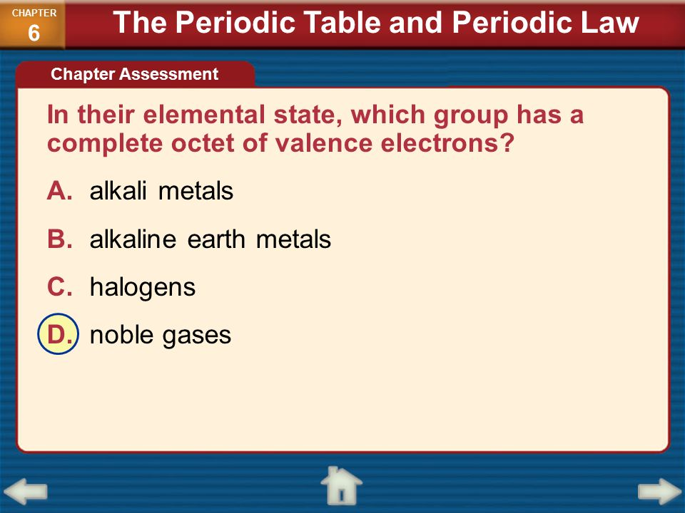 The Periodic Table And Periodic Law Chapter 6 Essment Answers – Periodic Law Worksheet