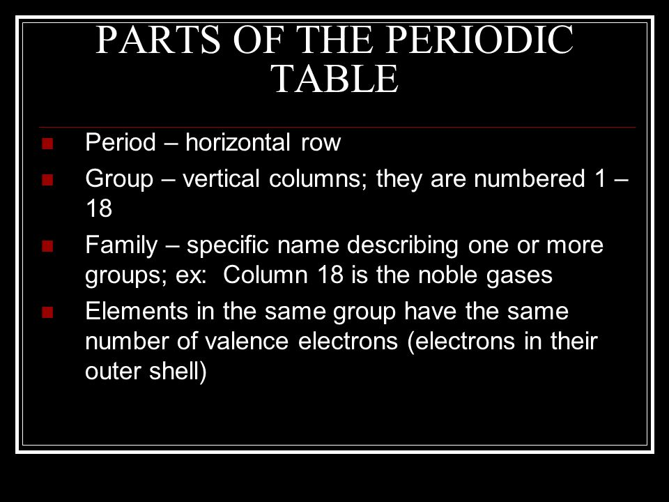 Periodic table name the parts of the periodic table periodic the structure of an atom ppt video online download periodic table name urtaz Choice Image