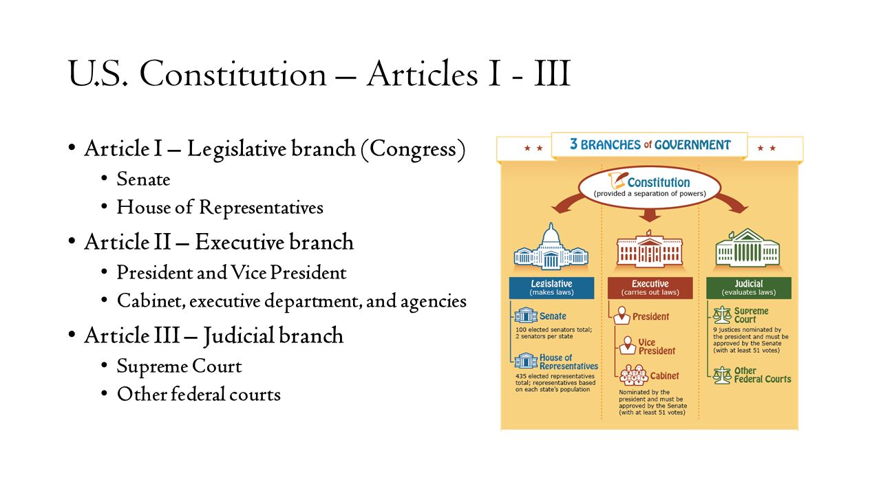 articles i ii and iii of Title i: construction of statutes: ch1-2: title ii: state organization: ch6-8: title iii: legislative branch commissions: ch10-11: title iv: executive branch.