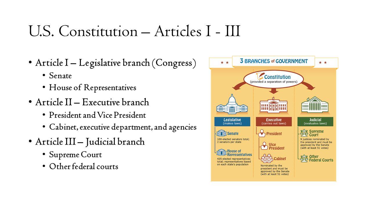 constitution law vocab