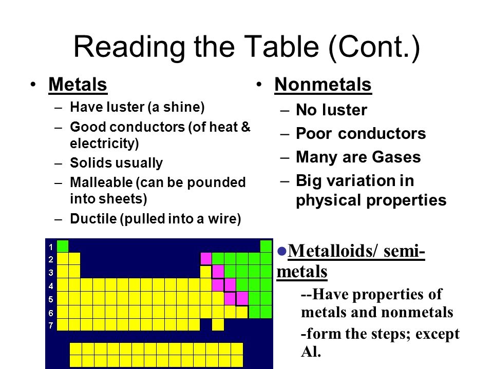 Reading the Table (Cont.)