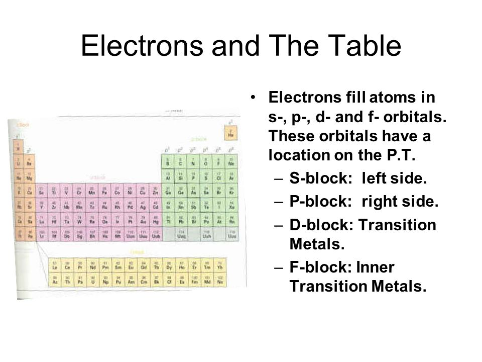 Electrons and The Table