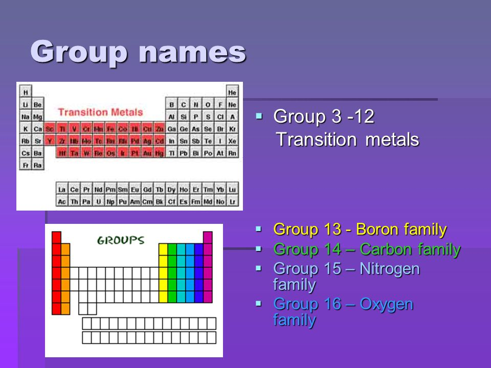 Periodic table group 14 periodic table name periodic table of periodic table group 14 periodic table name the periodic table ppt video online urtaz Choice Image