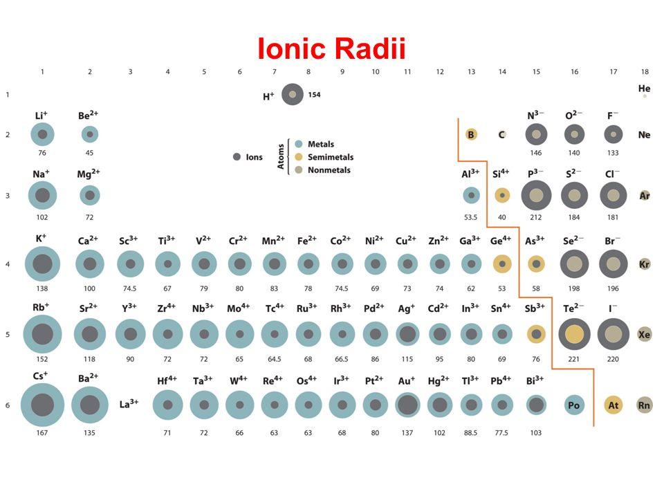 The Periodic Table J W Dobereiner German Chemist