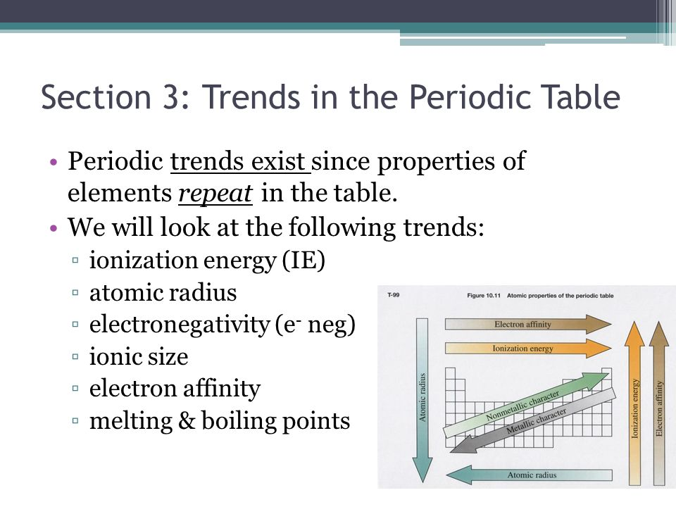 3 03 periodic trends Periodic trends: ionization energy answers  3 make a prediction about the following trends you expect to see in ionization energy.