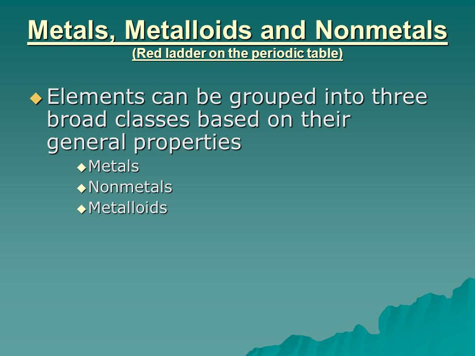 Metals, Metalloids and Nonmetals (Red ladder on the periodic table)