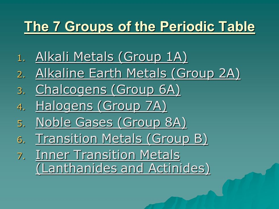The 7 Groups of the Periodic Table