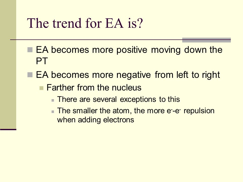 The trend for EA is EA becomes more positive moving down the PT