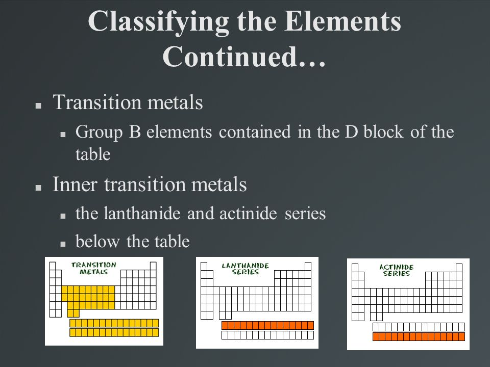 Classifying the Elements Continued…