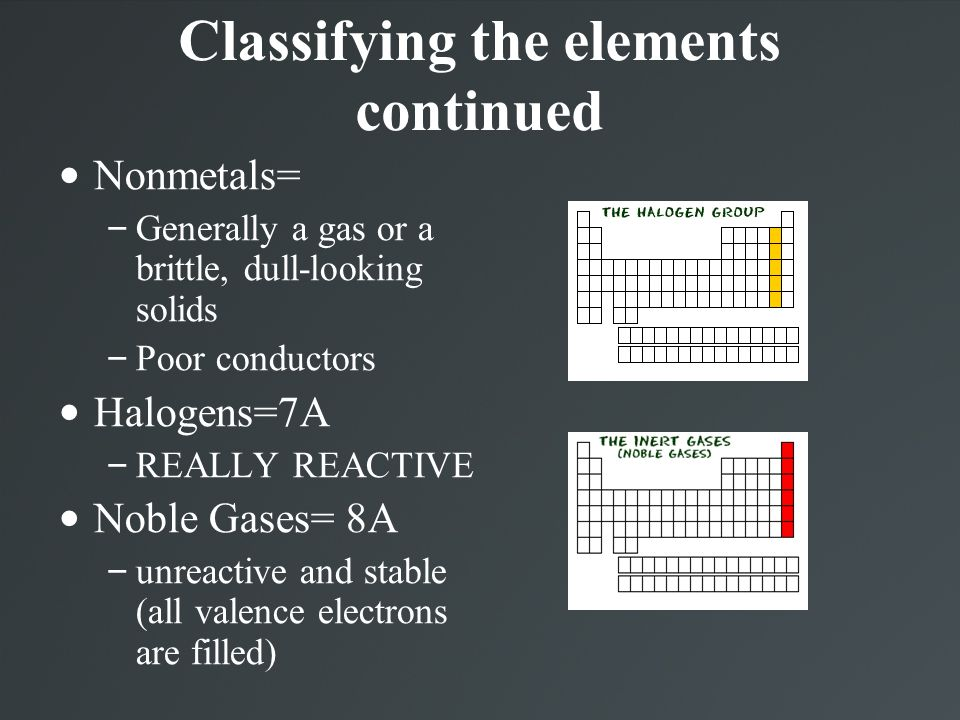 Classifying the elements continued