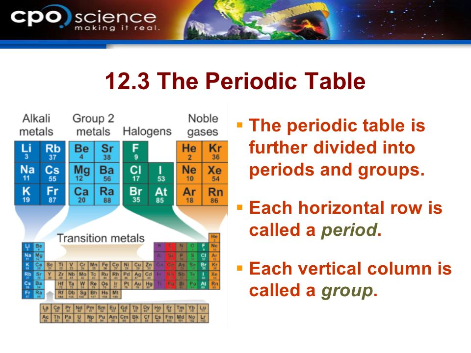 12.3 The Periodic Table The periodic table is further divided into periods and groups. Each horizontal row is called a period.
