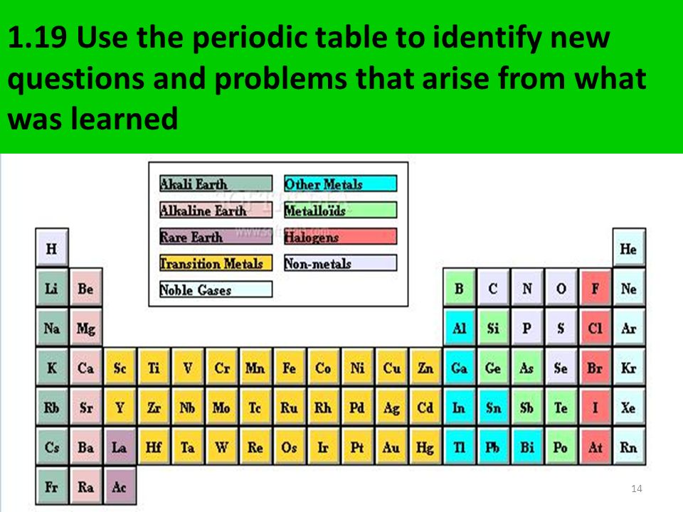 The periodic table transition metals quiz softschoolscom 9261912 table alkali metals quiz softschoolscomtransition metals quiz sporclequiz amp worksheet metals on the periodic table studycombbc gcse bitesize the urtaz Gallery
