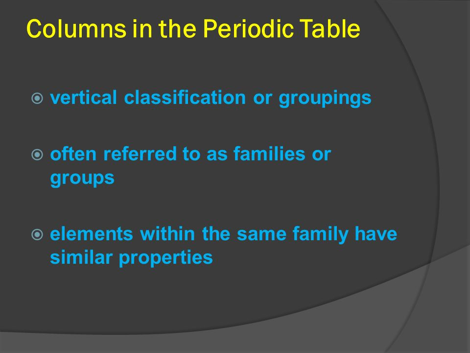 Columns in the Periodic Table