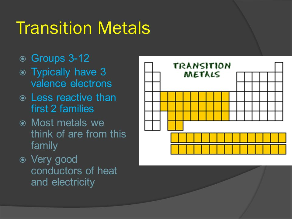 Transition Metals Groups 3-12 Typically have 3 valence electrons