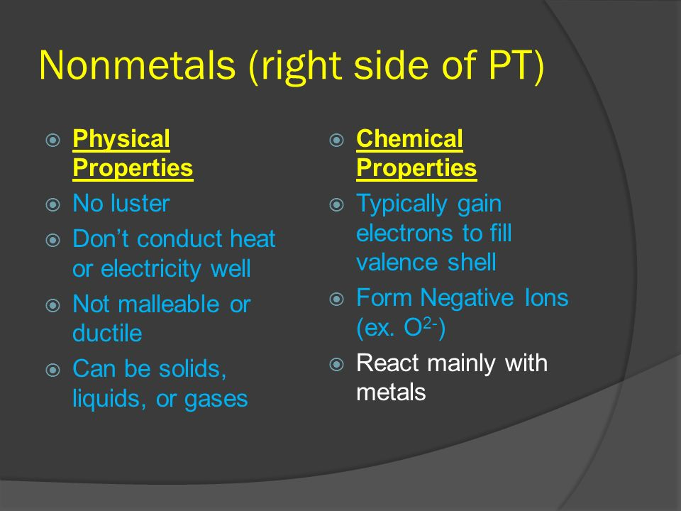 Nonmetals (right side of PT)