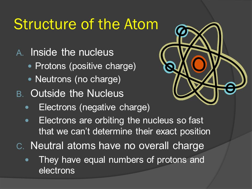 Structure of the Atom Inside the nucleus Outside the Nucleus