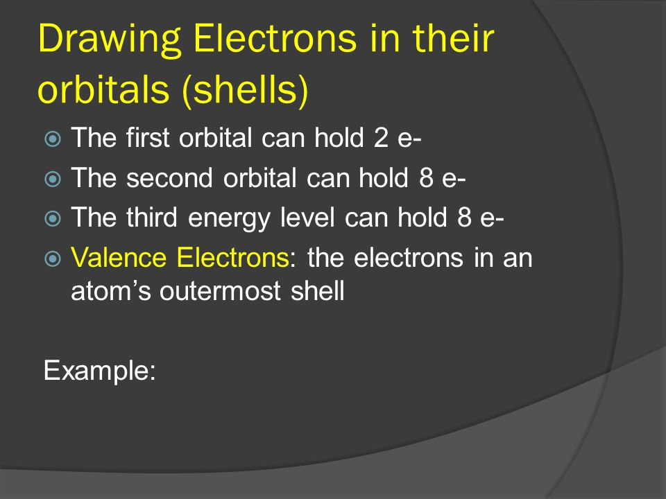 Drawing Electrons in their orbitals (shells)