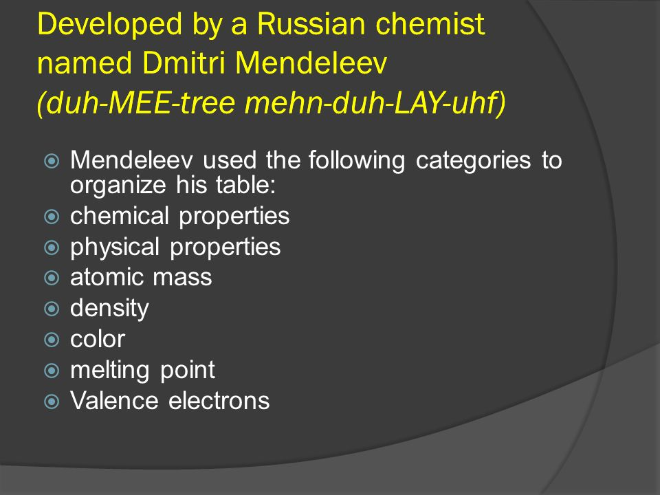 Developed by a Russian chemist named Dmitri Mendeleev (duh-MEE-tree mehn-duh-LAY-uhf)