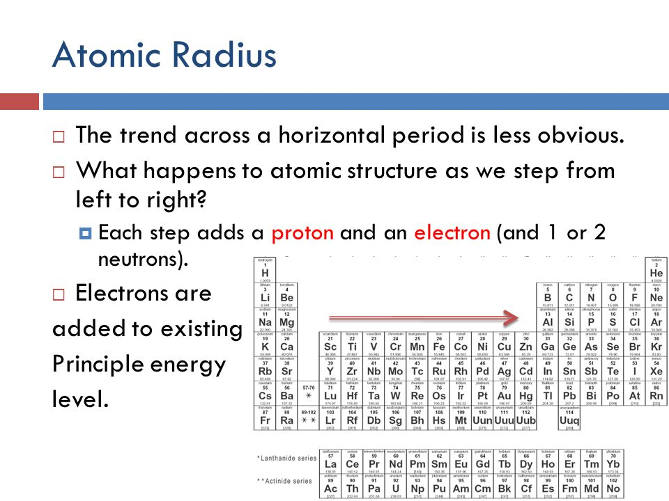 Trends of the periodic table ppt video online download atomic radius the trend across a horizontal period is less obvious urtaz Choice Image