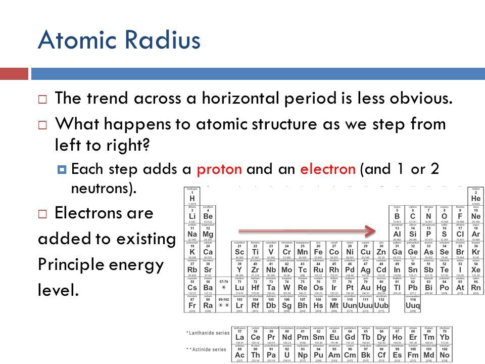 6 atomic - Periodic Table Left To Right Atomic Radius