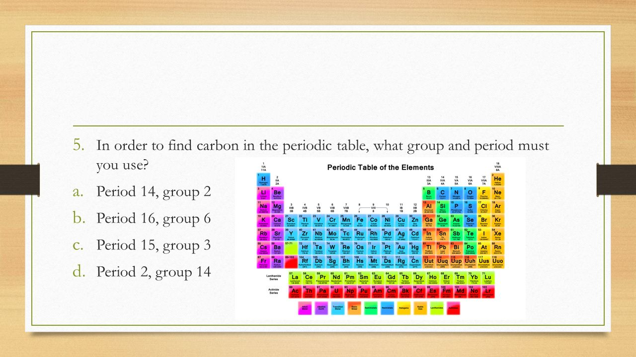 how to find period in periodic table