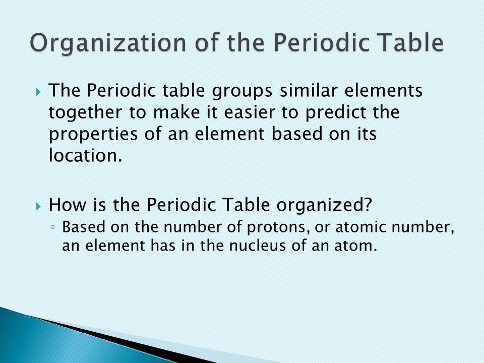 Periodic table who organized the periodic table based on atomic atoms and the periodic table ppt download urtaz Gallery