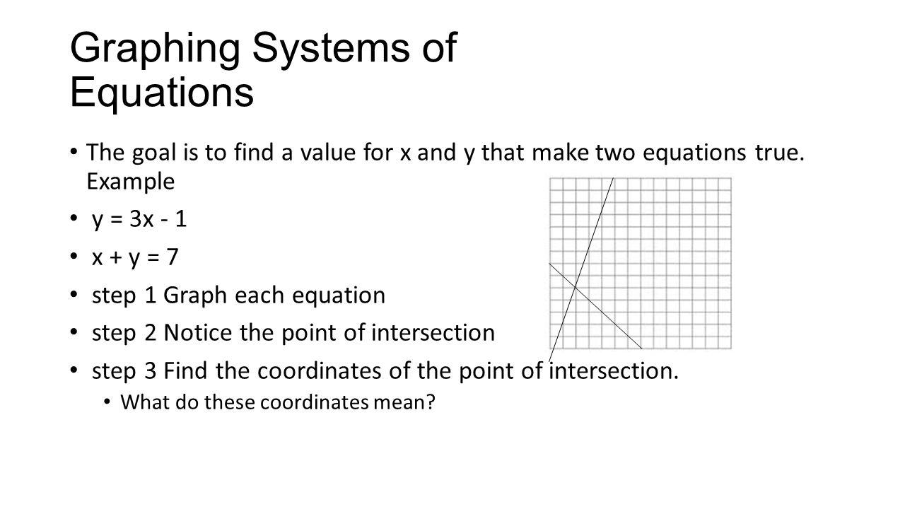 worksheet Systems Of Equations And Inequalities systems of equations and inequalities ppt download graphing equations