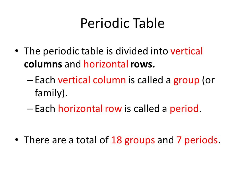periodic table what does the vertical column in the periodic table mean the periodic table - Periodic Table Vertical Column