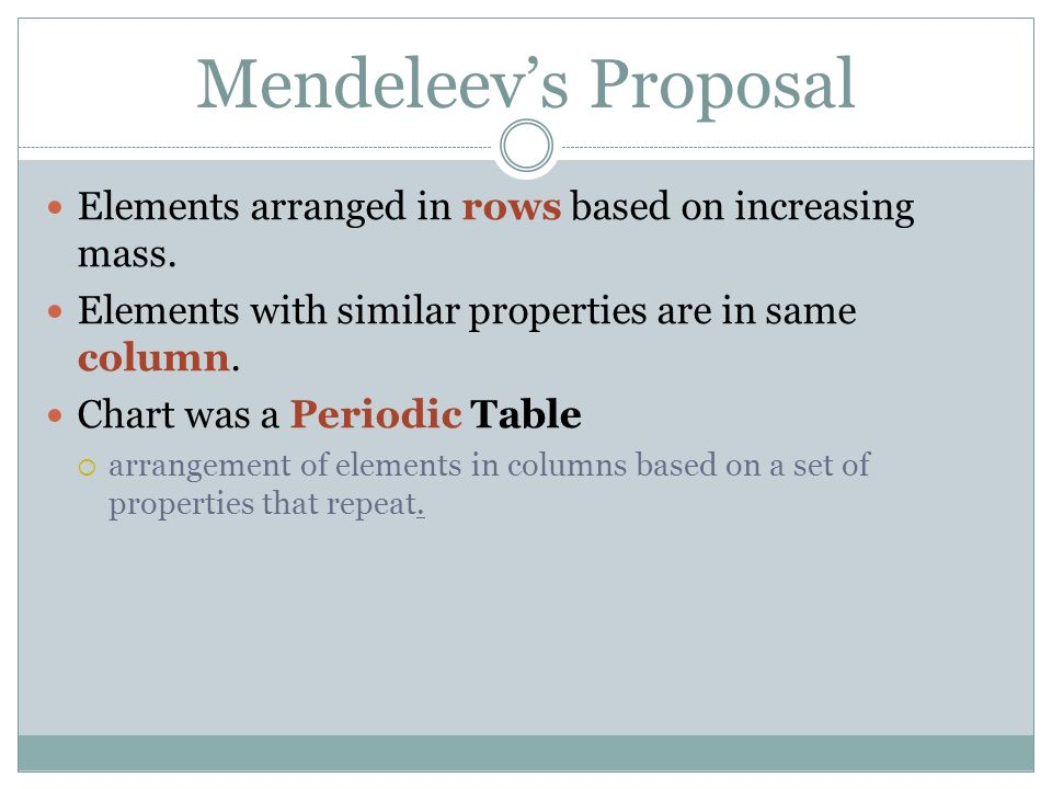 Periodic Table mendeleevs periodic table helped predict properties of : The Periodic Table Chapter ppt video online download