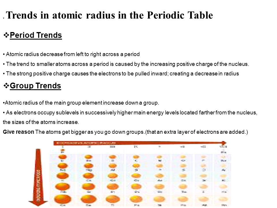 period trends group trends - Down Each Group Of The Periodic Table Atomic Radius