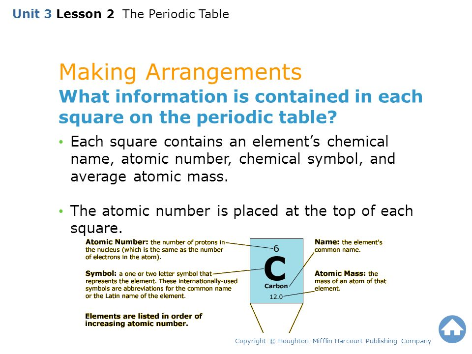 Unit 3 lesson 2 the periodic table ppt video online download unit 3 lesson 2 the periodic table urtaz Gallery