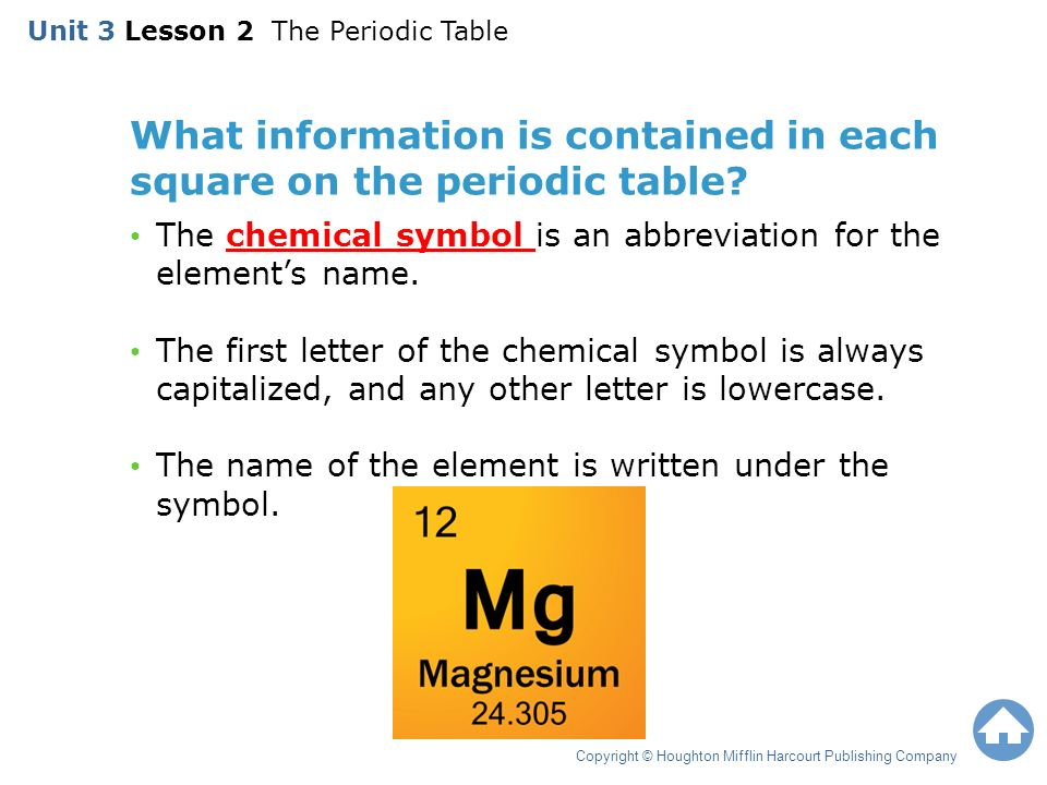 Unit 3 lesson 2 the periodic table ppt video online download what information is contained in each square on the periodic table urtaz Images