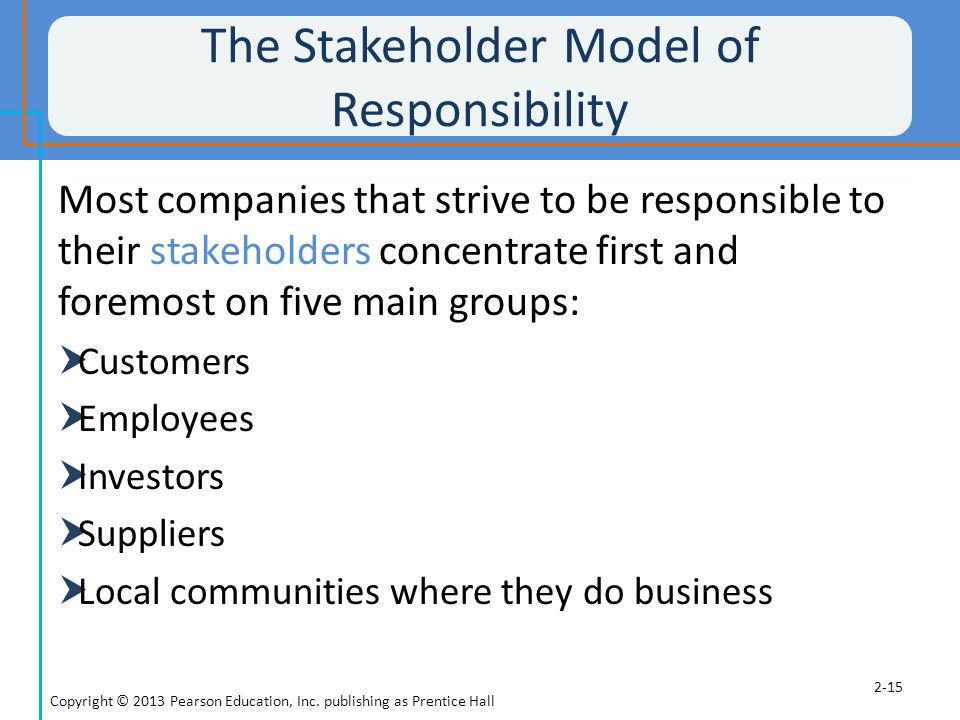 stakeholder expectation of corporate social responsibility practices Sustainability: 20 expectations for companies by 2020 mar 14, 2010 | corporate social responsibility,  ceres describes its vision of corporate best practices.