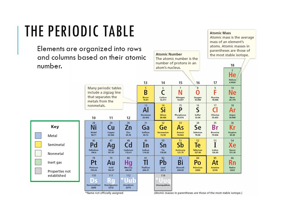 periodic table atomic mass parentheses gallery periodic table and periodic table atomic mass parentheses images periodic - Periodic Table Atomic Mass In Parentheses