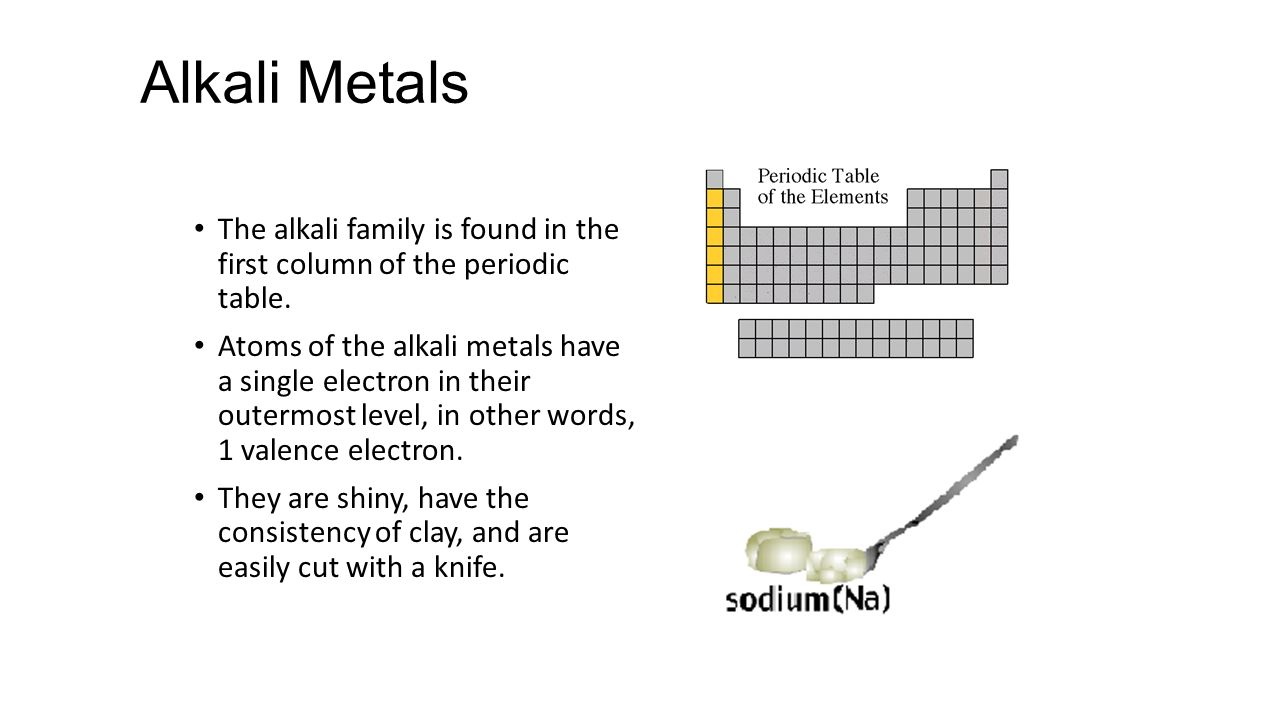 Unit 3chapters 3 8 notes chemistry cpa ppt download alkali metals the alkali family is found in the first column of the periodic table gamestrikefo Images