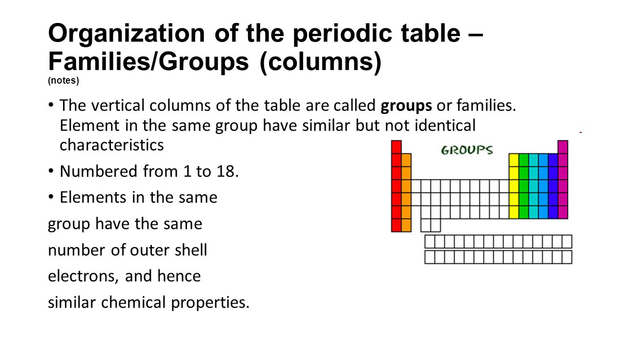 Unit 3chapters 3 8 notes chemistry cpa ppt download organization of the periodic table familiesgroups columns notes gamestrikefo Choice Image