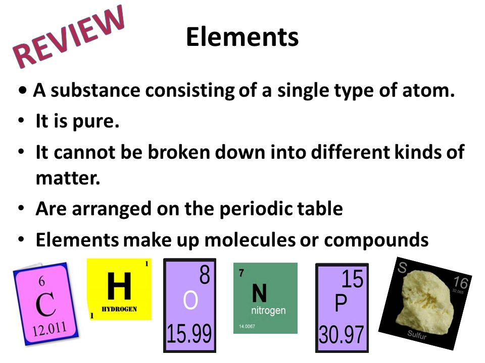 4 review elements - Periodic Table Of Elements Review