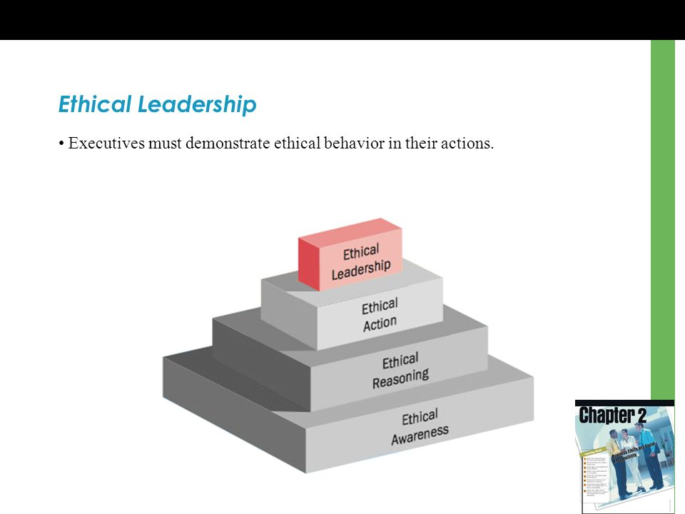 Ethical Leadership • Executives must demonstrate ethical behavior in their actions.
