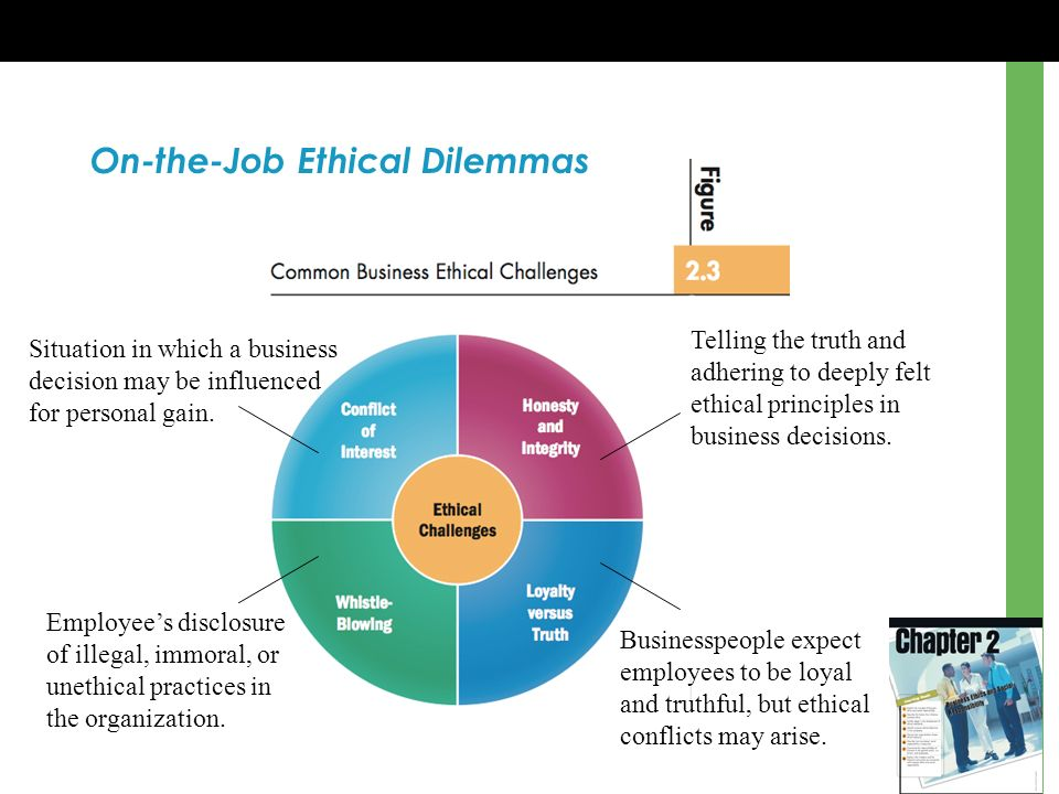 On-the-Job Ethical Dilemmas