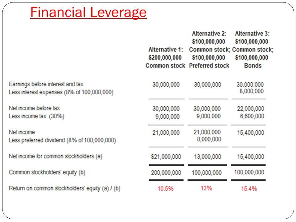 financial management class 12 pdf