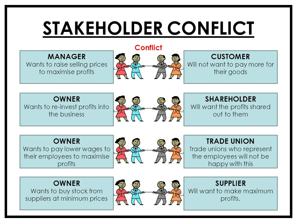 stakeholder conflict and strateigic planning for Conflict assessment, peacebuilding planning and self-  12 mariette van  huijstee, multi-stakeholder initiatives: a strategic guide for civil society.