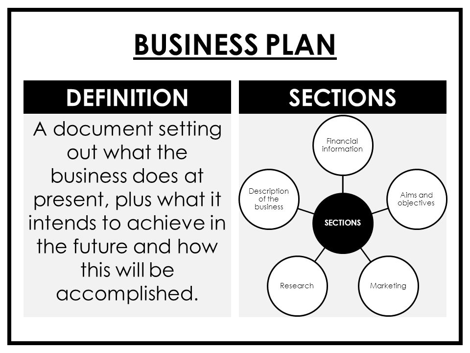 A Sample Sales Representative Business Plan Template