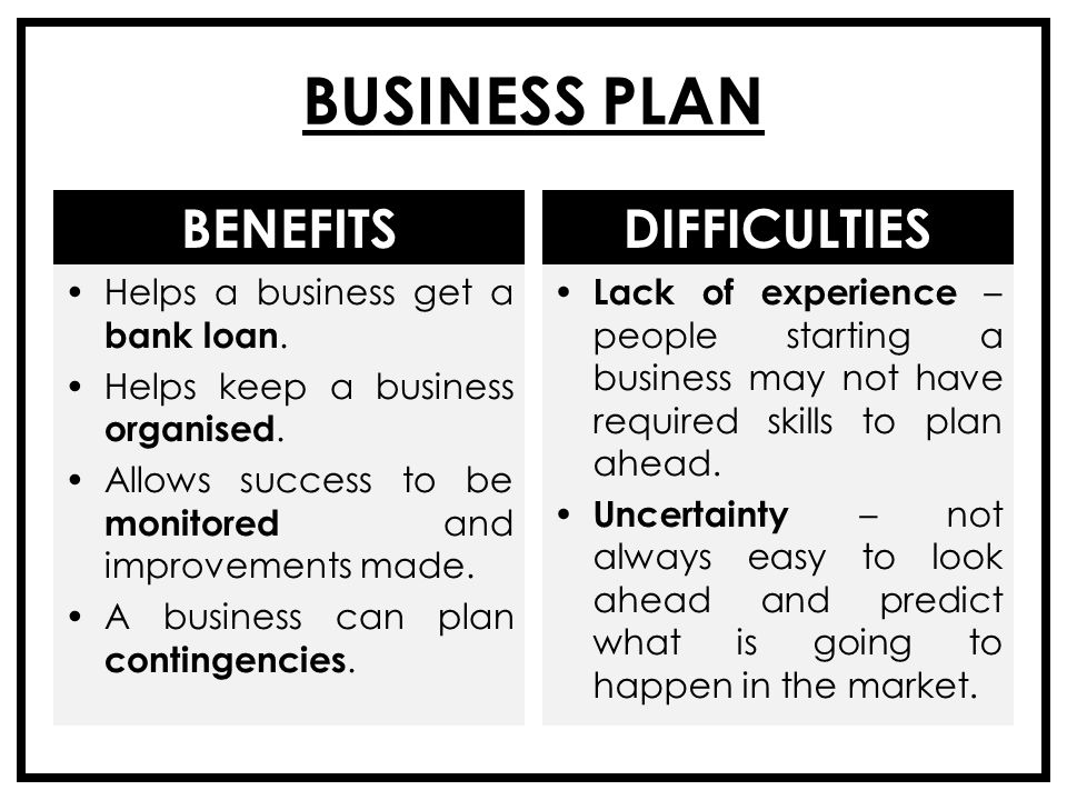 'Why Should I Have a Business Plan?' Here Are Five Great Reasons