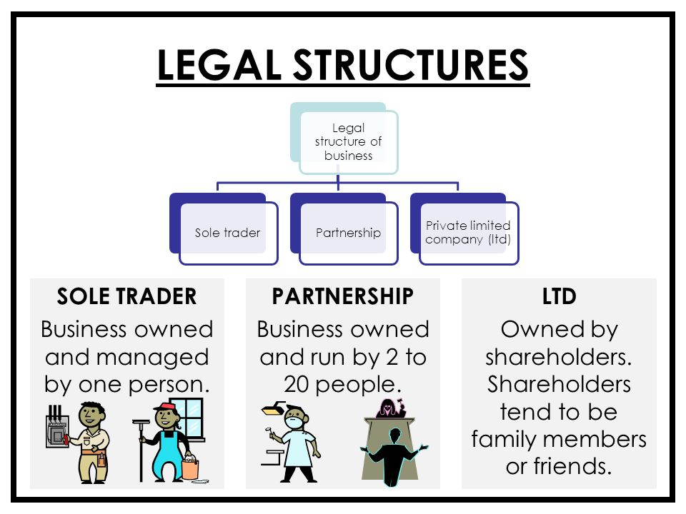 legal structures the sole trader economics essay Learn business structure basics: the financial implications of sole as the owner and the business in a sole proprietorship are one and the same from a legal.