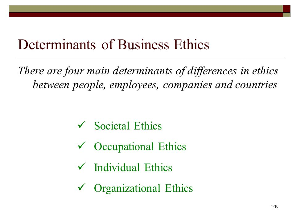 Determinants of Business Ethics