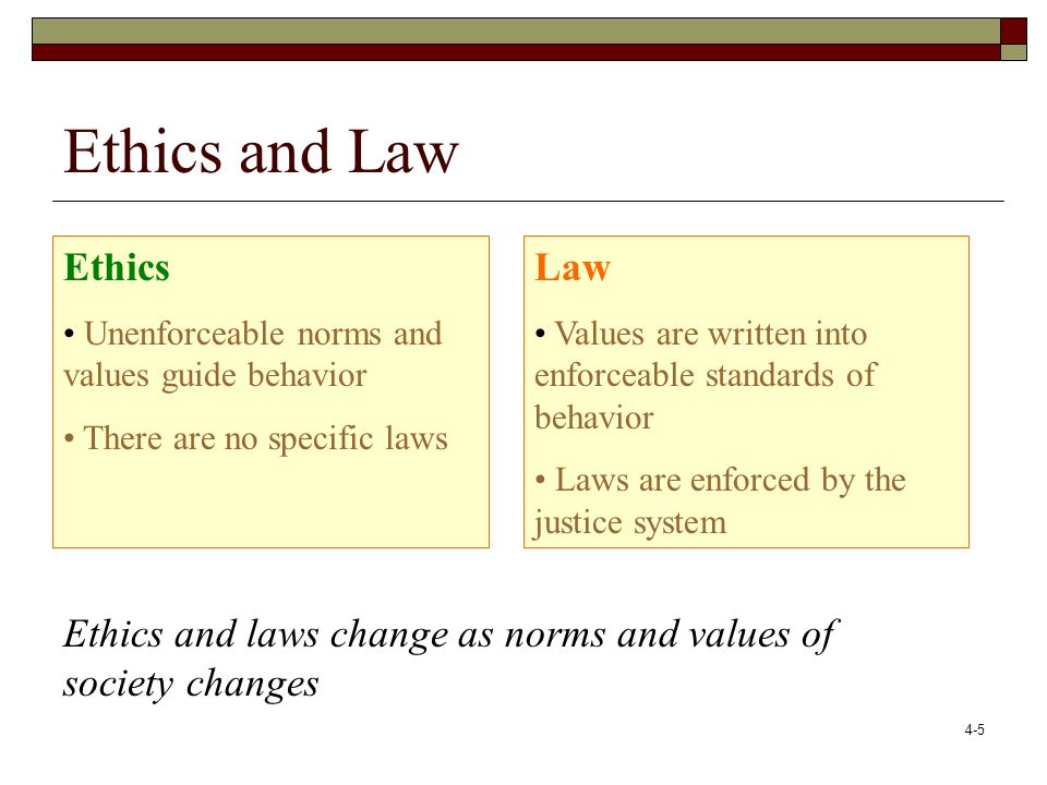 Ethics and Law Ethics Law