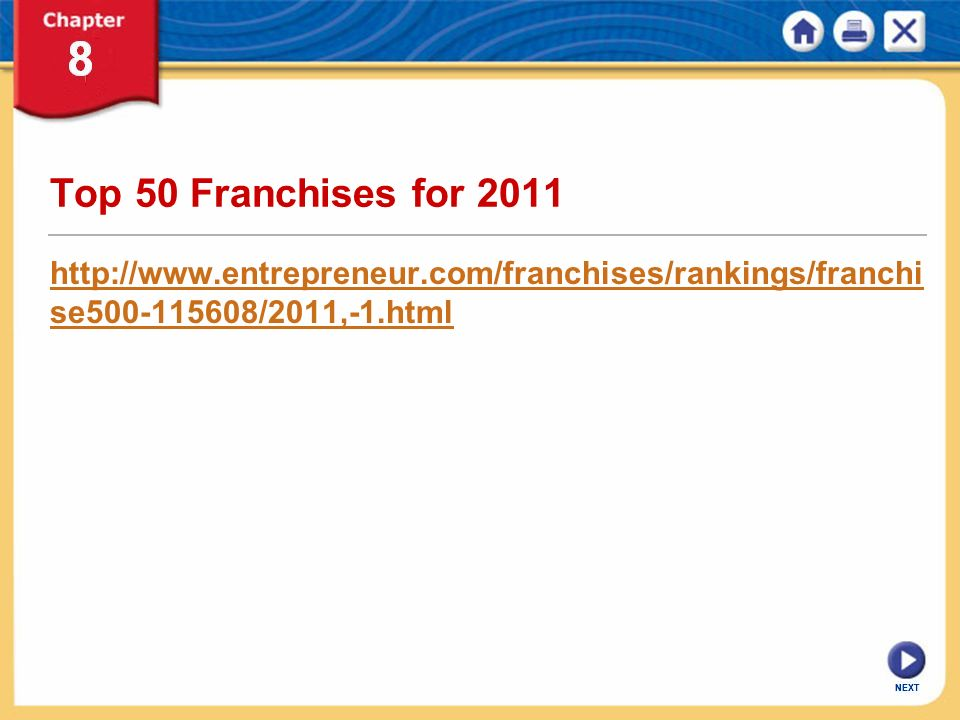 Disadvantages Of Running A Fast Food Franchise