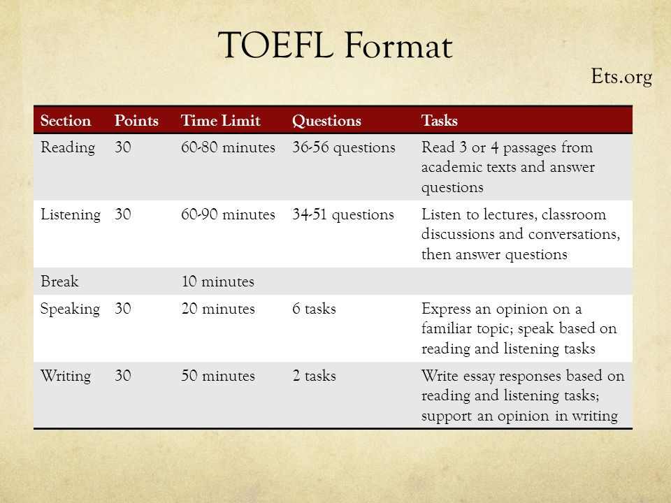 standard toefl format essay The six following characteristics of your toefl essay will be assessed: 1 focus and purpose – your essay should answer the question that has been posed you will need to express your main idea in a clear way in the introduction of the essay tip: be sure that you essay has a thesis statement in the first paragraph remember that the thesis.