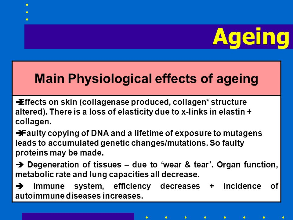 Main Physiological effects of ageing