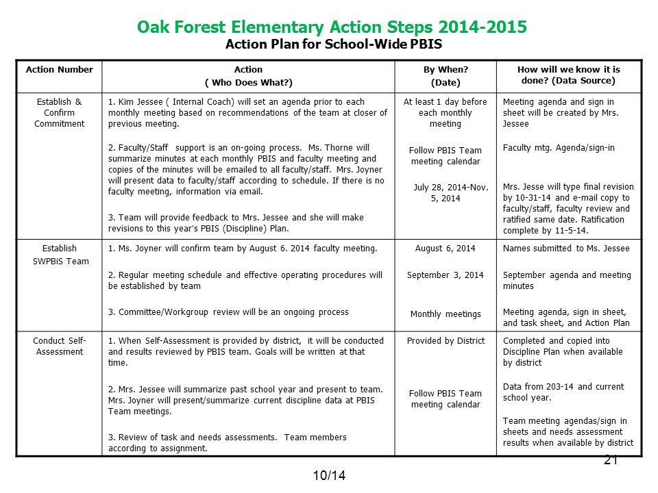 oak forest elementary schoolwide pyppbis plan